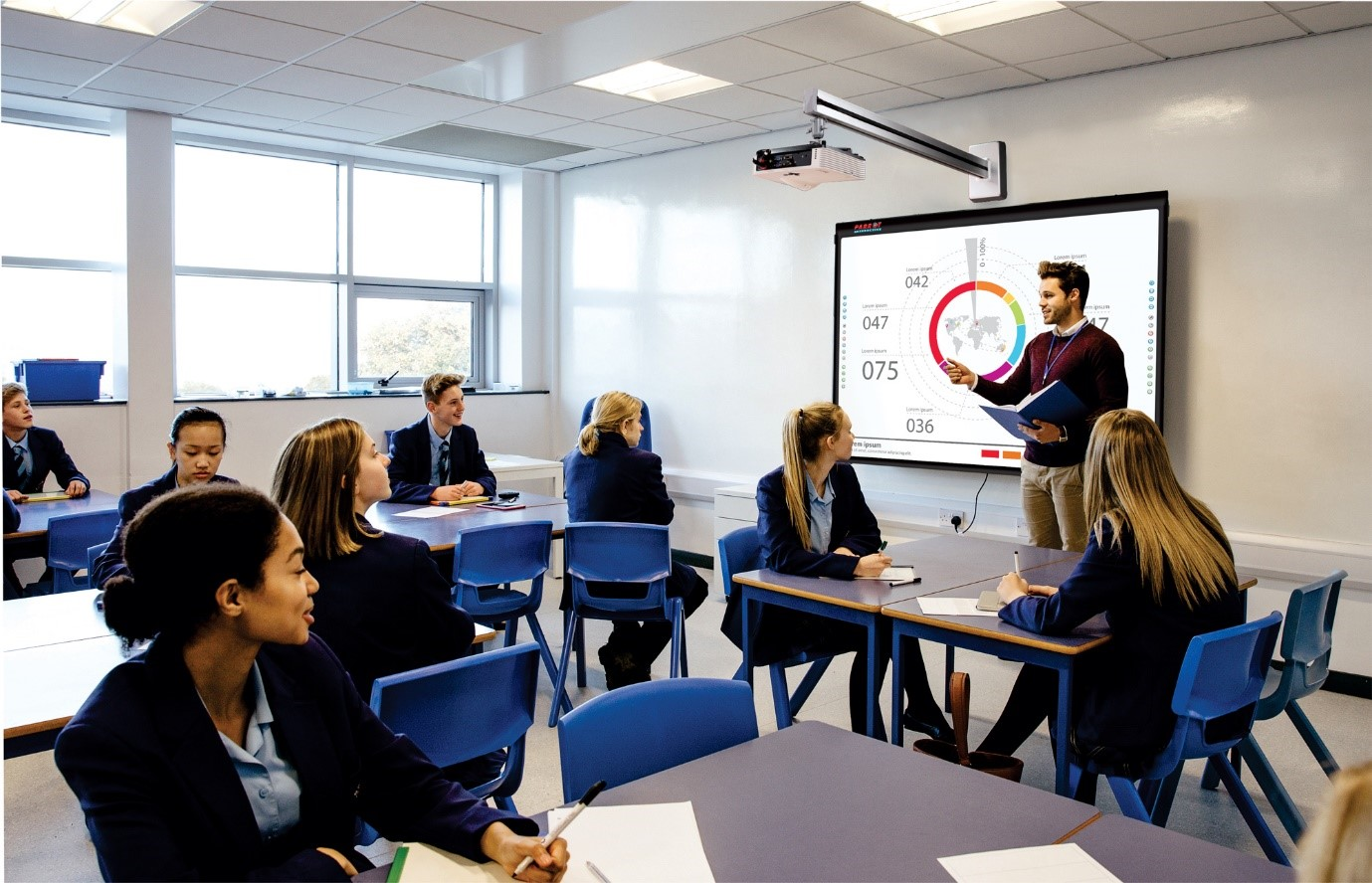 Interactive Whiteboard in Classroom with a Short Throw Projector
